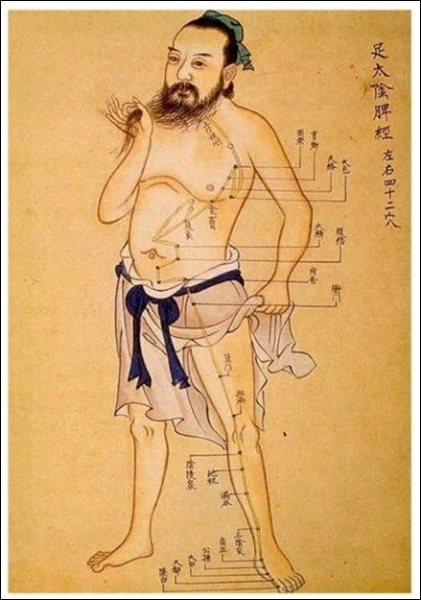 Depuis l'Antiquité, les Chinois utilisent un procédé médical qui est inscrit au patrimoine culturel immatériel de l'humanité de l'UNESCO. Cette pratique consiste à l'implantation de fines aiguilles.
