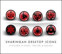 Qui possède/ou a possédé le plus de Sharingans ?