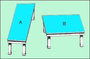 Les deux tables (zones bleues A et B) sont-elles identiques ?
