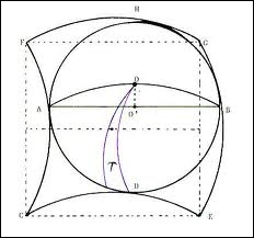 On en parle souvent. En géométrie, c'est une opération qui consiste à construire un carré de surface absolument équivalente à celle délimitée par une courbe fermée.
