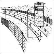 Le dispositif de  protection  comprenait 2 murs d'enceinte avec barbelés et clôtures électriques, chemin de ronde avec 14 000 gardes et 302 miradors. Quelle était sa longueur totale ?