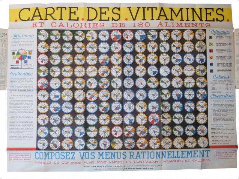 Lequel de ces trois éléments s'appelait vitamine F, mais a perdu ce nom aujourd'hui ?