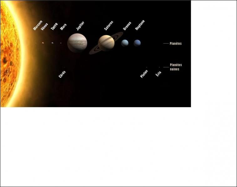 Combien peut-on compter de planètes dans notre système solaire ?