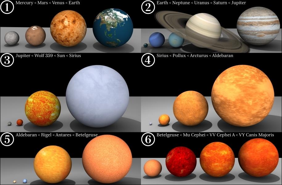 Quelles sont les trois planètes les plus massives du système solaire ?