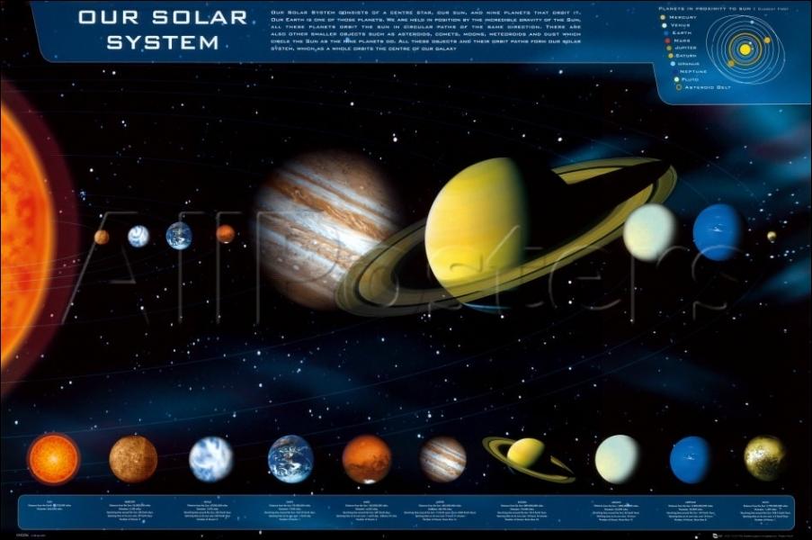 Quel est l'ordre des planètes du système solaire ?