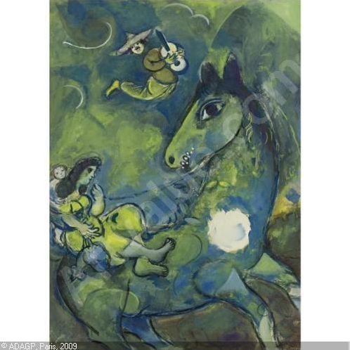 Les chevaux en peinture (2)