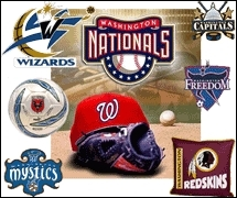 Quelle équipe de sport professionnelle est la plus titrée (en date de 2012) ?