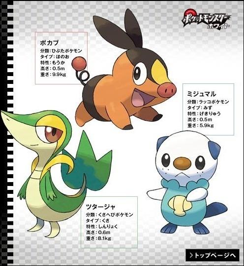 Quand a été créée la série Pokémon ?