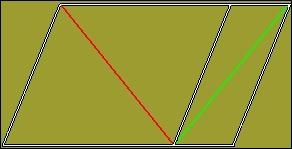 Quelle ligne est la plus grande ?