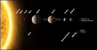 Astronomie : je suis le dieu de l'enfer chez les Romains. On a donné mon nom à une planète. Je suis :