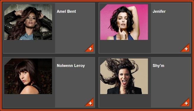 Qui a été élue Artiste féminine francophone ?