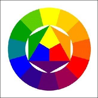 Quizz les m langes de couleurs quiz couleurs for Marron avec couleurs primaires