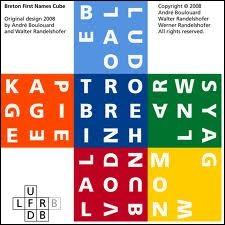 [Divers] Le(s)quel(s) de ces prénoms n'est pas breton ?