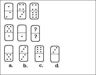 Remplacez le point d'interrogation, par le bon domino (cliquez sur l'image pour l'agrandir).
