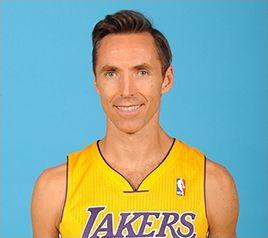 L'effectif des Lakers : 2012-2013