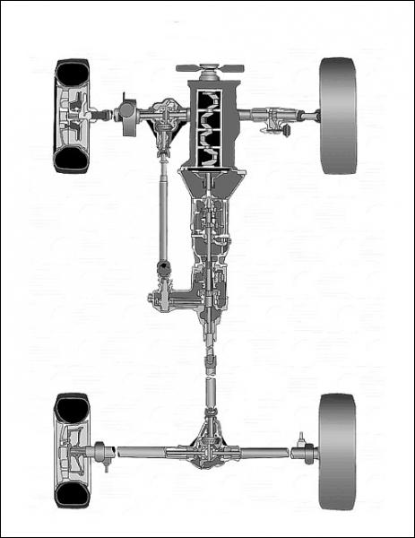 Comment s'appelle cette partie d'un véhicule à quatre roues censée supporter le poids des roues ?