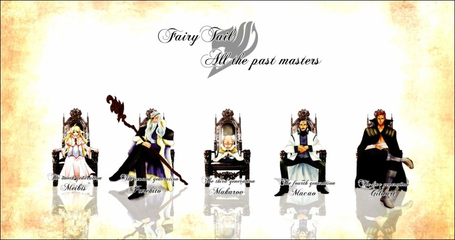 quizz fairy tail 1 quiz fairy tail. Black Bedroom Furniture Sets. Home Design Ideas