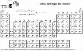 Lequel de ces éléments chimiques est classé parmi les liquides dans le tableau périodique ?