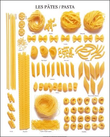 Il existe, comme le montre cet échantillon dans le quiz, de nombreuses variétés de pâtes. A votre avis, dans le monde, on évalue le nombre de variétés à ?