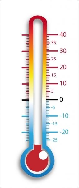 Quelle est, en moyenne, la température minimale au pôle Sud ?