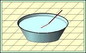 Ce phénomène qui donne l'illusion que le bâtonnet s'est brisé une fois plongé dans l'eau s'appelle …. (cf image)