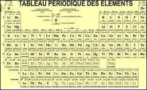 Quel est le symbole chimique de l'azote ?