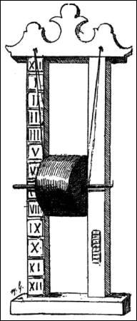 Comment s'appelle cet instrument subtil, indiquant le temps en se servant de l'eau ?