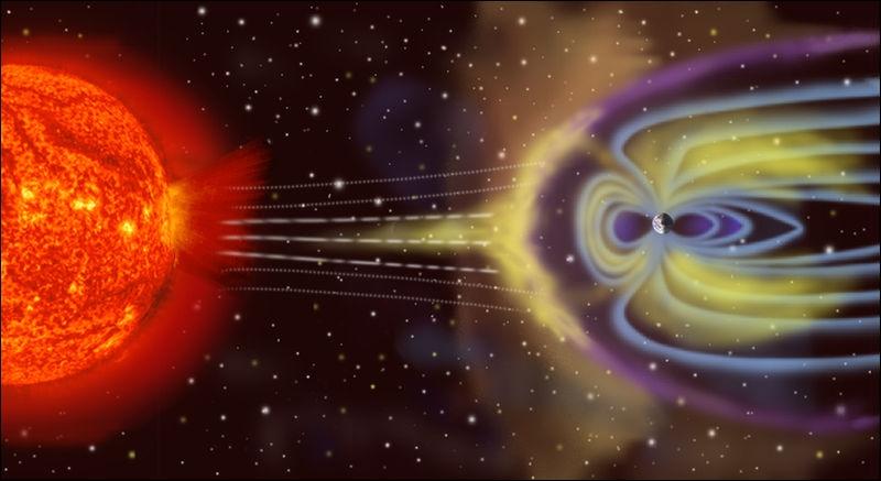 Comment appelle-t-on la couche magnétique qui entoure la Terre et qui nous protège des particules du vent solaire ?