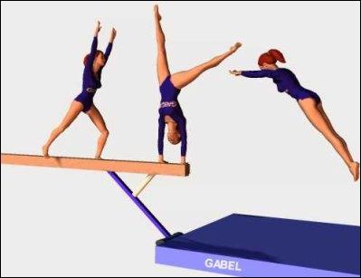 quizz connais tu bien la gym quiz gymnastique. Black Bedroom Furniture Sets. Home Design Ideas