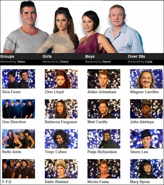 Dans X-Factor, lequel a construit le groupe ? Quel juge ?