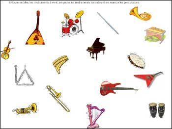 Mon premier est un oiseau voleur. Mon deuxième est un animal à longues oreilles. Mon troisième mouille. Mon tout est un instrument de musique.