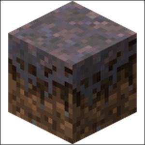 Comment ce bloc s'appelle-t-il ?