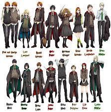 Harry Potter, qui est-ce ?