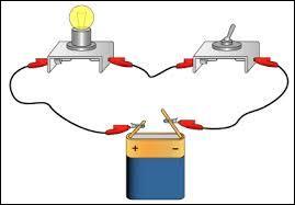 Si un circuit électrique ne présente aucune coupure, on dit qu'il est ... et la lampe s'allume.