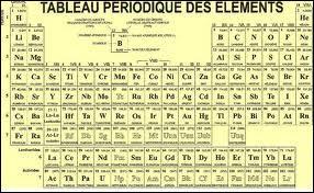 chimique p