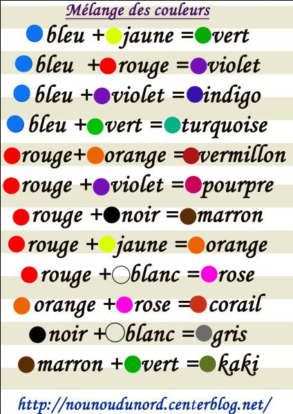 Quizz les couleurs de la vie quiz culture generale for Quelle couleur avec le turquoise