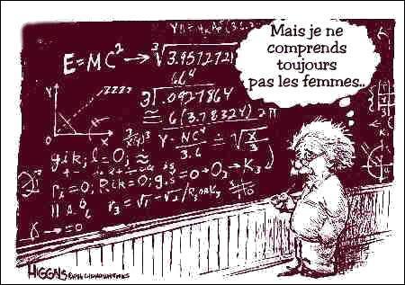 Dans la tête d'Einstein, on peut voir :
