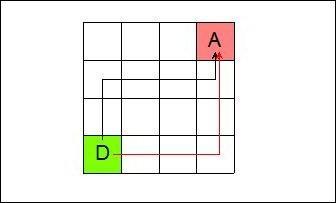 Juien se propose de trouver tous les chemins possibles pour aller de D à A. Combien y en a-t-il ? (Un chemin est une ligne reliant les cases en montant ou en allant de gauche à droite)