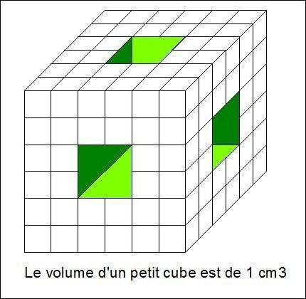 Julien a évidé un cube de 6x6x6 petits cubes. Combien de petits cubes reste-t-il ?