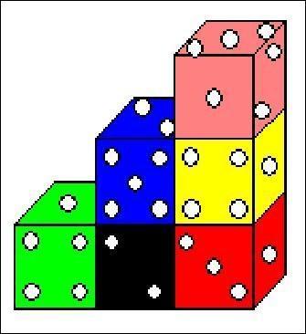 Sur la figure de gauche, quelle est la somme des points invisibles