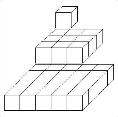 Colin assemble ses cubes de la façon suivante, pour former une pyramide. Il fait une pyramide à 7 étages. Combien lui faut-il de cubes ?
