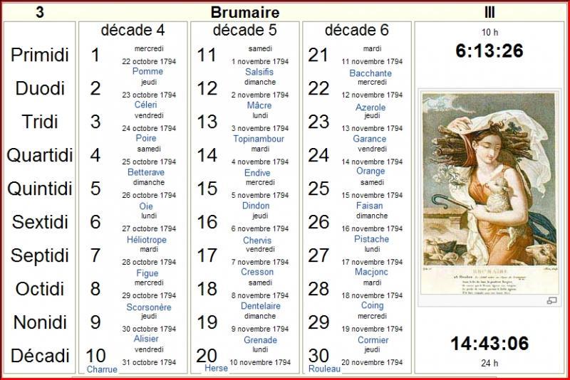 Peu après, le 3 brumaire an IV ( 25 octobre 1795 ), la loi Daunou a supprimé... .