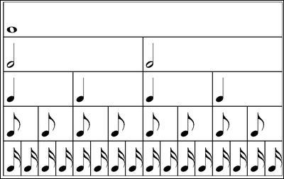 En musique, une ronde est une figure de note représentée par un ovale, de couleur :