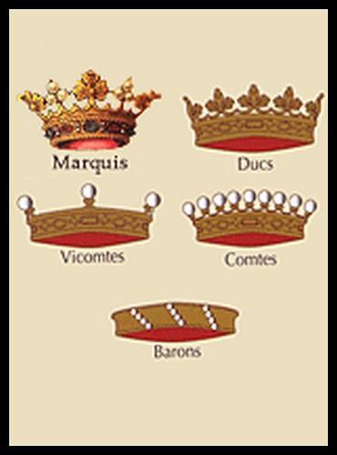 Dans l'ordre hiérarchique, classez ces personnages du moins puissant au plus puissant.