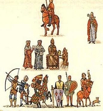 Histoire - Le système féodal