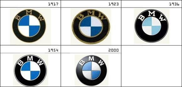 En quelle année l'entreprise fut-elle fondée ?