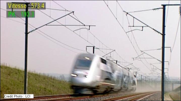Quelle est la date du dernier record du monde de vitesse pulvérisé par le TGV ?
