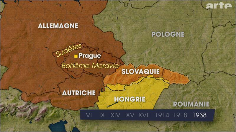 A quel camp la République de Slovaquie appartenait-elle ?