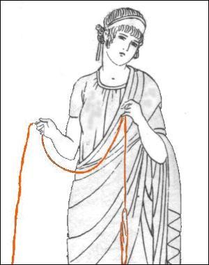 Si Ariane avait été à court de laine, comment aurait-elle pu sortir du labyrinthe de Dédale ?