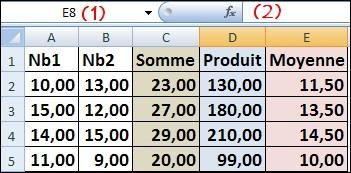 Pour calculer le produit du contenu des cellules A1 et B1 on utilise la formule :